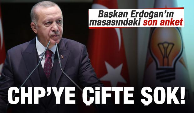 Barış Pınarı Harekatı sonrası ilk anket!
