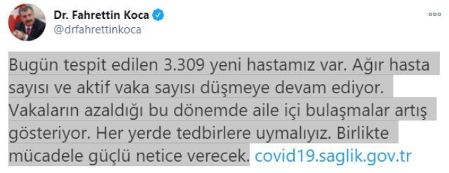 Son Dakika: Türkiye'de 22 Aralık günü koronavirüs nedeniyle 251 kişi vefat etti, 19 bin 256 yeni vaka tespit edildi