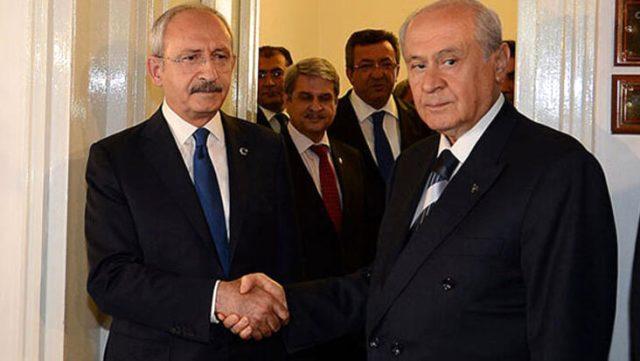 Kılıçdaroğlu'ndan Bahçeli'ye erken seçim çağrısı: Ülkeyi seviyorsan Türkiye'yi seçime götür